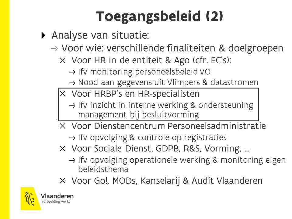 Toegangsbeleid (2) Analyse van situatie: Voor wie: verschillende finaliteiten & doelgroepen Voor HR in de entiteit & Ago (cfr. EC's): Ifv monitoring p