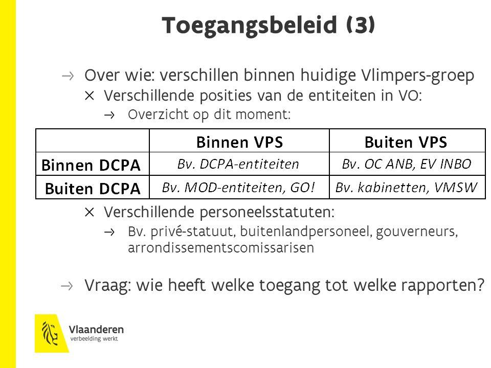 Toegangsbeleid (3) Over wie: verschillen binnen huidige Vlimpers-groep Verschillende posities van de entiteiten in VO: Overzicht op dit moment: Versch