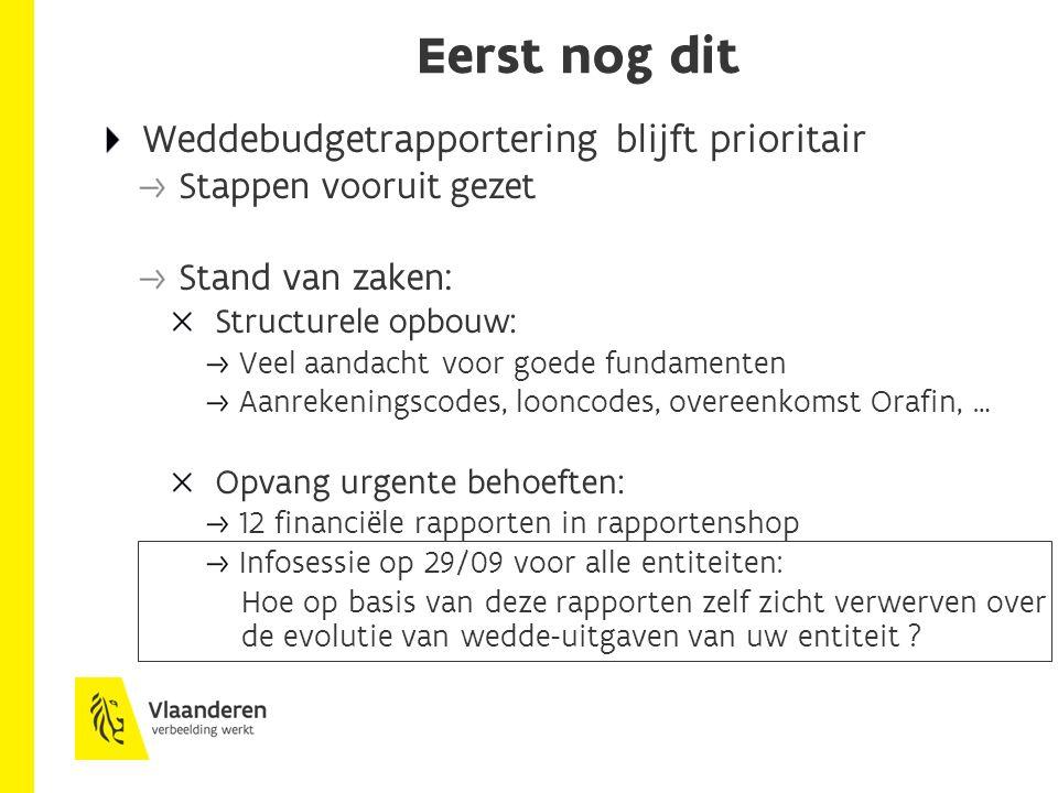 Eerst nog dit Weddebudgetrapportering blijft prioritair Stappen vooruit gezet Stand van zaken: Structurele opbouw: Veel aandacht voor goede fundamente
