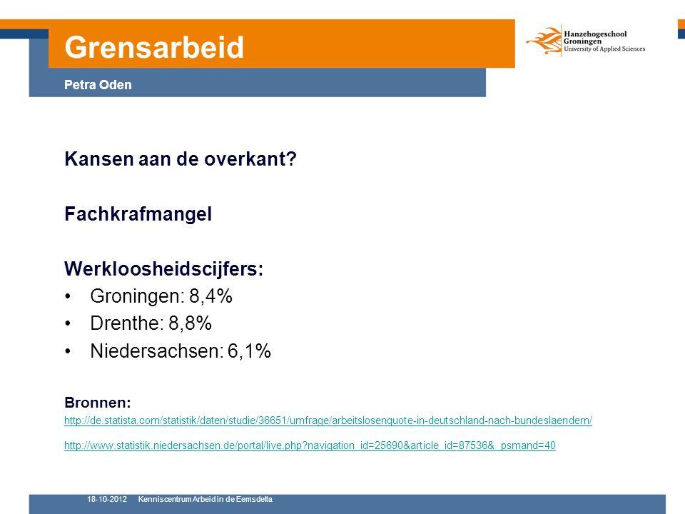 18-10-2012Kenniscentrum Arbeid in de Eemsdelta 6 Kansen aan de overkant? Fachkrafmangel Werkloosheidscijfers: Groningen: 8,4% Drenthe: 8,8% Niedersach
