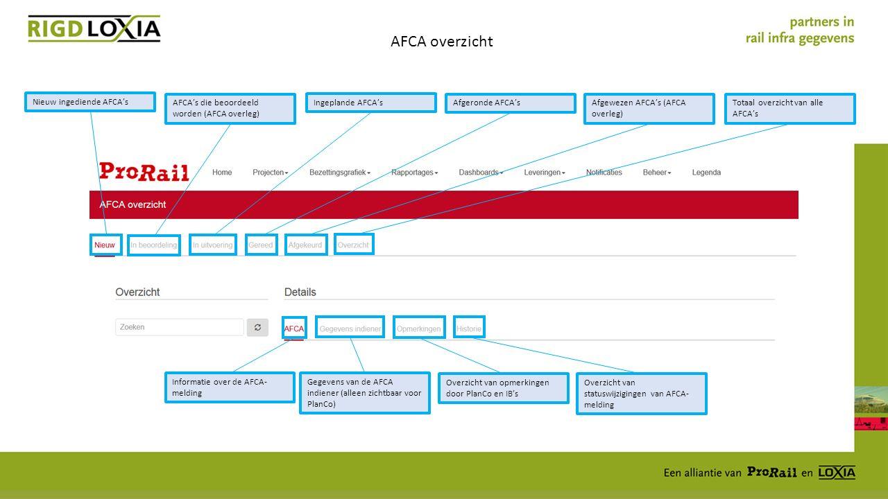 Nieuw ingediende AFCA's AFCA's die beoordeeld worden (AFCA overleg) Ingeplande AFCA's Afgeronde AFCA'sAfgewezen AFCA's (AFCA overleg) Totaal overzicht van alle AFCA's Informatie over de AFCA- melding Gegevens van de AFCA indiener (alleen zichtbaar voor PlanCo) Overzicht van opmerkingen door PlanCo en IB's Overzicht van statuswijzigingen van AFCA- melding