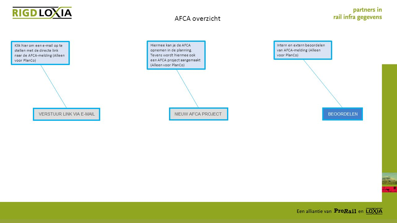 AFCA overzicht Klik hier om een e-mail op te stellen met de directe link naar de AFCA-melding (Alleen voor PlanCo) Hiermee kan je de AFCA opnemen in d