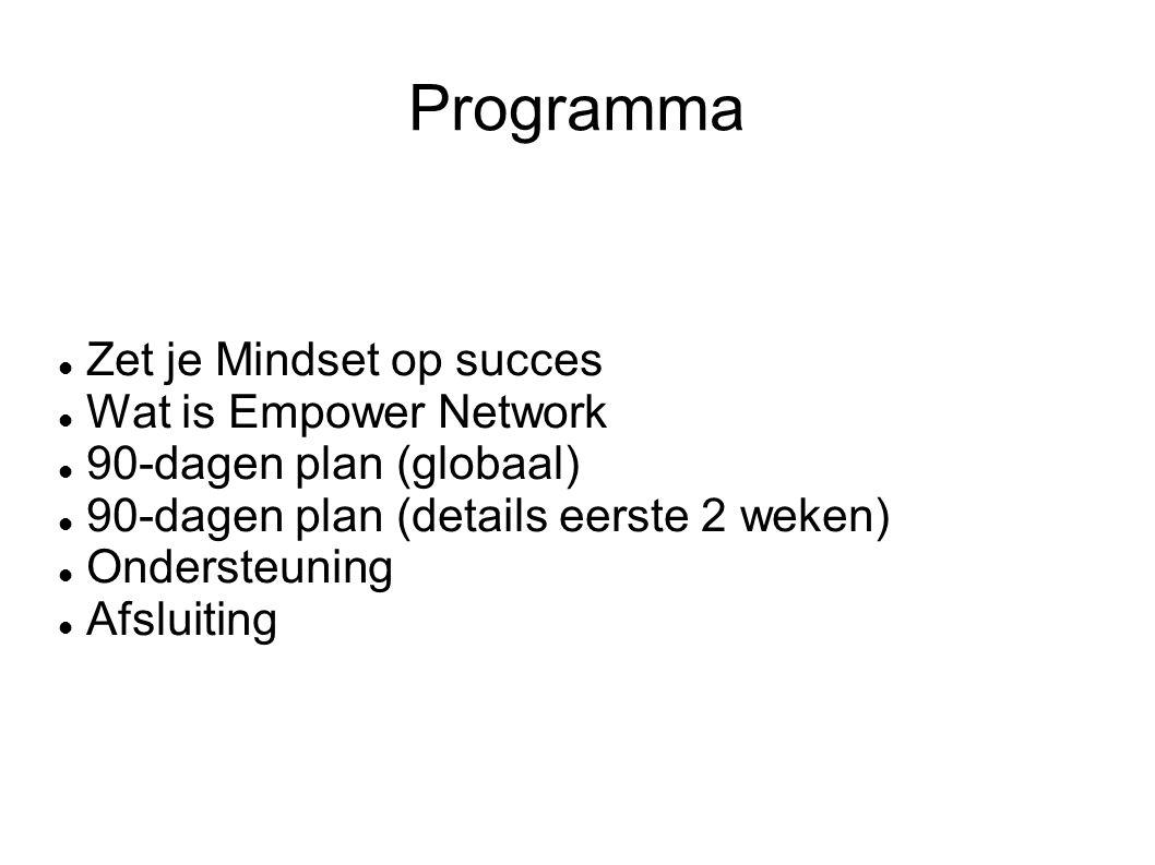 Programma Zet je Mindset op succes Wat is Empower Network 90-dagen plan (globaal) 90-dagen plan (details eerste 2 weken) Ondersteuning Afsluiting