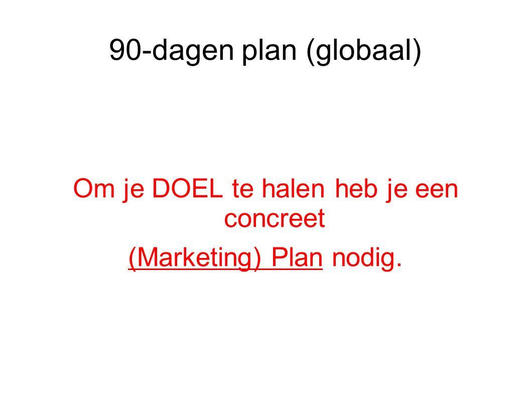 90-dagen plan (globaal) Om je DOEL te halen heb je een concreet (Marketing) Plan nodig.