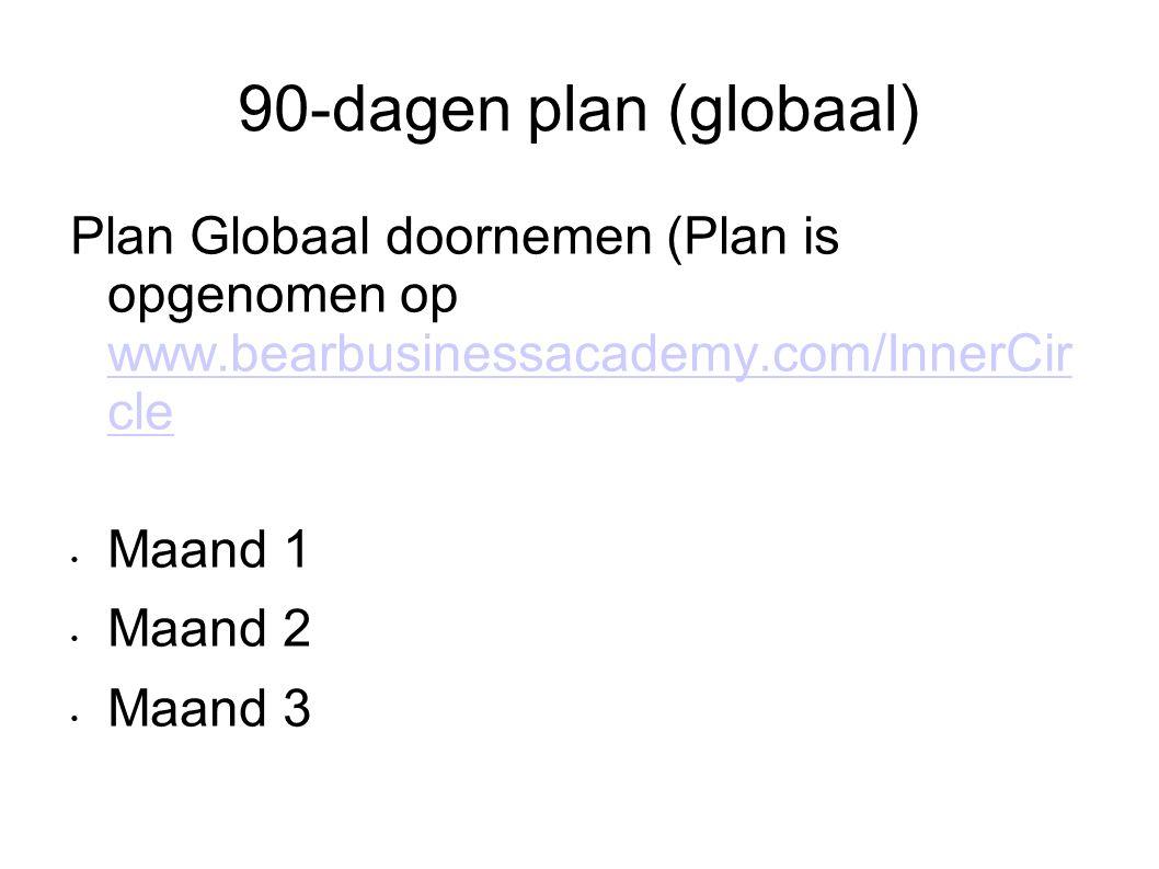 90-dagen plan (globaal) Plan Globaal doornemen (Plan is opgenomen op www.bearbusinessacademy.com/InnerCir cle www.bearbusinessacademy.com/InnerCir cle Maand 1 Maand 2 Maand 3