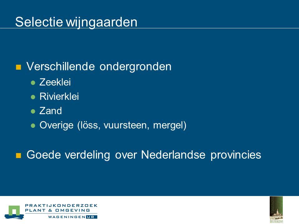 Selectie wijngaarden Verschillende ondergronden Zeeklei Rivierklei Zand Overige (löss, vuursteen, mergel) Goede verdeling over Nederlandse provincies