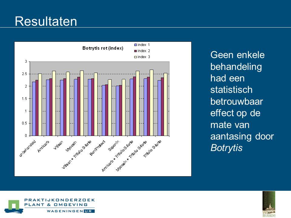 Resultaten Geen enkele behandeling had een statistisch betrouwbaar effect op de mate van aantasing door Botrytis