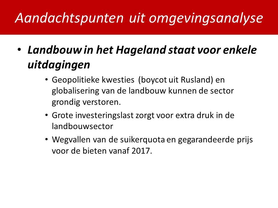Aandachtspunten uit omgevingsanalyse Landbouw in het Hageland staat voor enkele uitdagingen Geopolitieke kwesties (boycot uit Rusland) en globalisering van de landbouw kunnen de sector grondig verstoren.