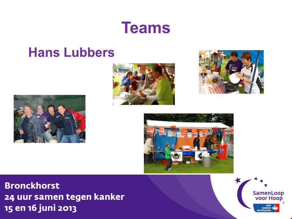 Teams Hans Lubbers
