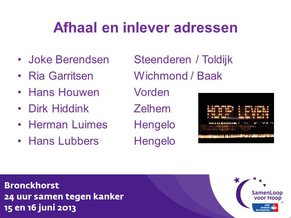 Sponsoring Herman Luimes