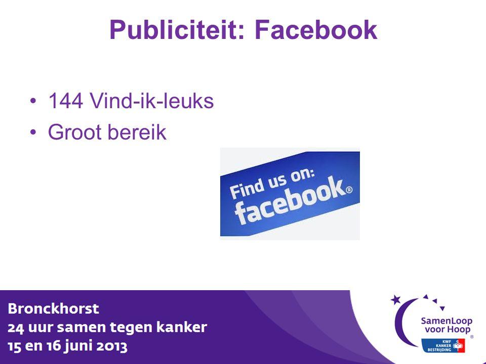Publiciteit: Facebook 144 Vind-ik-leuks Groot bereik