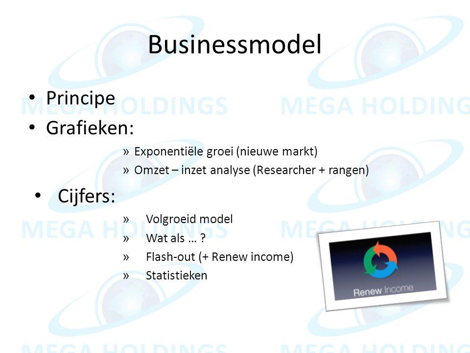 Businessmodel Principe Grafieken: » Exponentiële groei (nieuwe markt) » Omzet – inzet analyse (Researcher + rangen) Cijfers: » Volgroeid model » Wat als … .