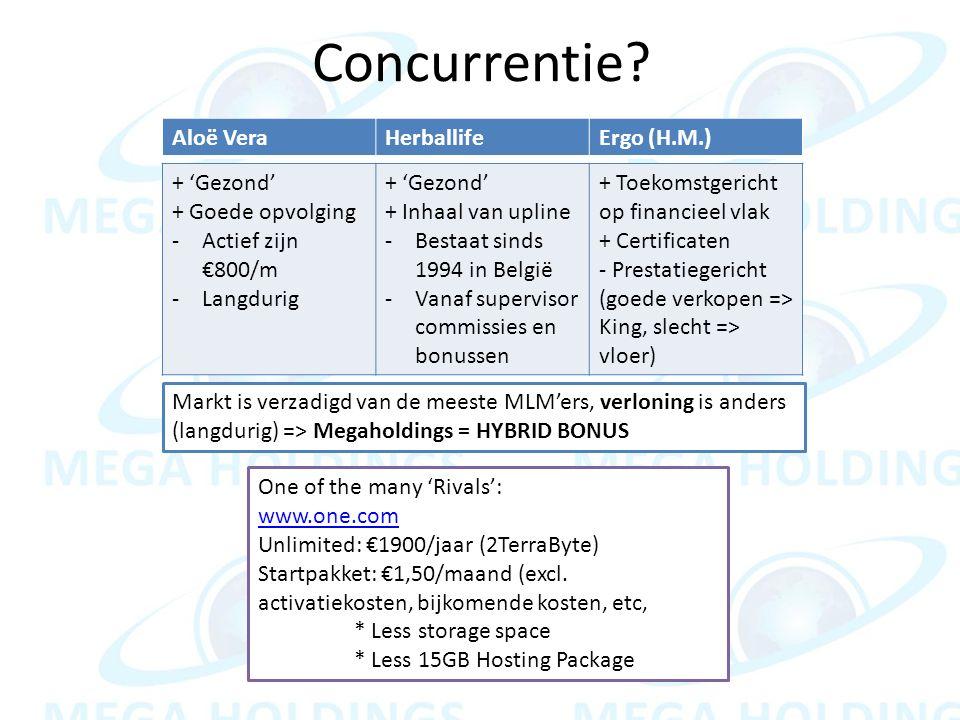 Concurrentie.