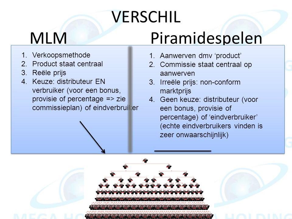 VERSCHIL MLM Piramidespelen 1.Verkoopsmethode 2.Product staat centraal 3.Reële prijs 4.Keuze: distributeur EN verbruiker (voor een bonus, provisie of percentage => zie commissieplan) of eindverbruiker 1.Aanwerven dmv 'product' 2.Commissie staat centraal op aanwerven 3.Irreële prijs: non-conform marktprijs 4.Geen keuze: distributeur (voor een bonus, provisie of percentage) of 'eindverbruiker' (echte eindverbruikers vinden is zeer onwaarschijnlijk)
