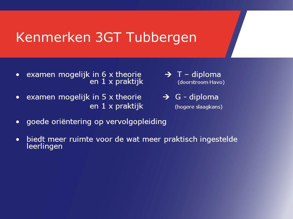 Kenmerken 3GT Tubbergen examen mogelijk in 6 x theorie  T – diploma en 1 x praktijk (doorstroom Havo) examen mogelijk in 5 x theorie  G - diploma en 1 x praktijk (hogere slaagkans) goede oriëntering op vervolgopleiding biedt meer ruimte voor de wat meer praktisch ingestelde leerlingen