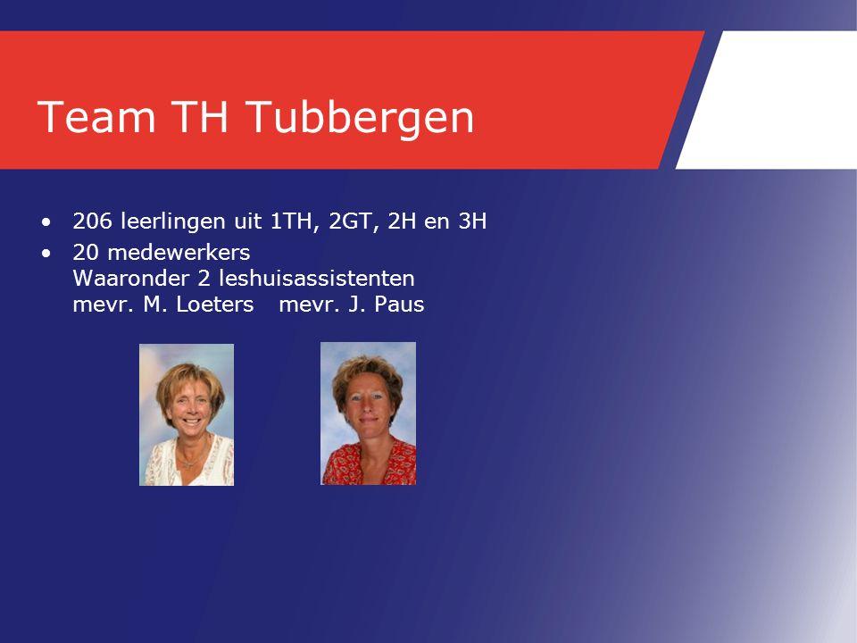 Team TH Tubbergen 206 leerlingen uit 1TH, 2GT, 2H en 3H 20 medewerkers Waaronder 2 leshuisassistenten mevr.