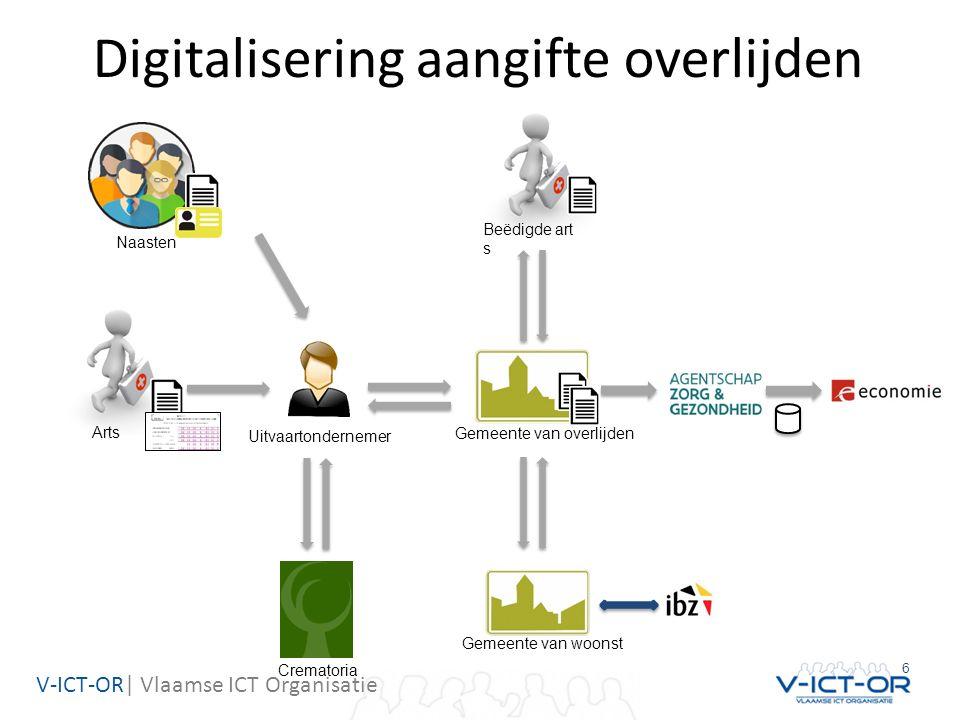 V-ICT-OR| Vlaamse ICT Organisatie Digitalisering aangifte overlijden 6 Arts Uitvaartondernemer Crematoria Gemeente van overlijden Gemeente van woonst Naasten Beëdigde art s