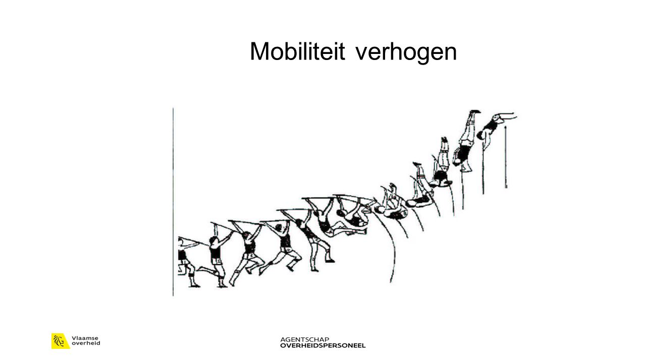 Mobiliteit verhogen