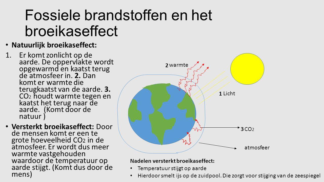 Fossiele brandstoffen en het broeikaseffect Natuurlijk broeikaseffect: 1.Er komt zonlicht op de aarde.