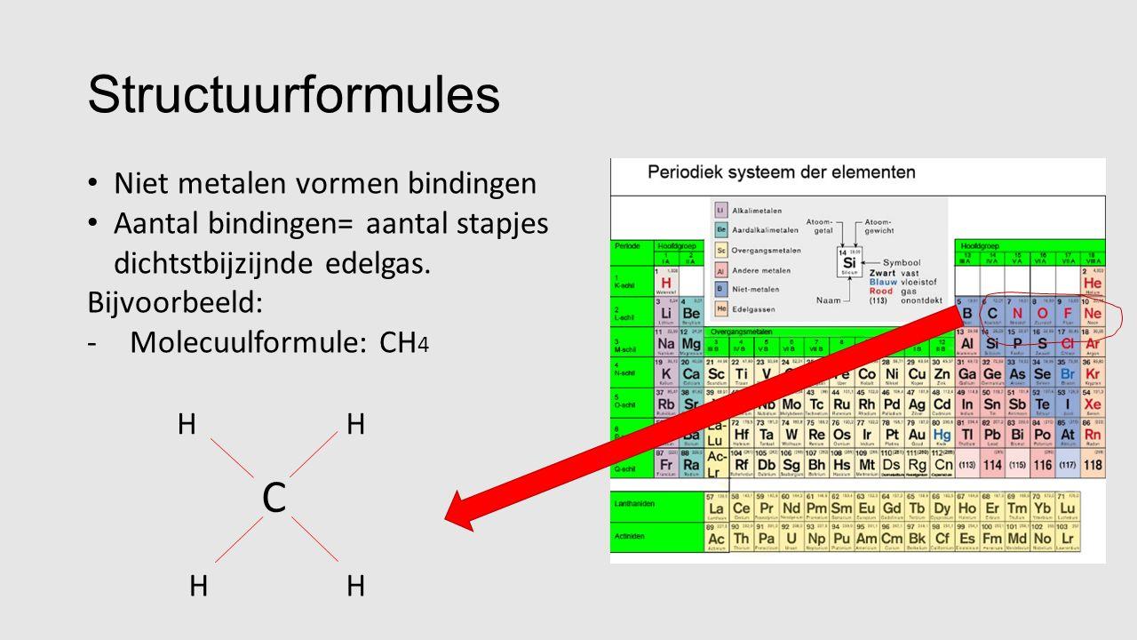 Structuurformules Niet metalen vormen bindingen Aantal bindingen= aantal stapjes dichtstbijzijnde edelgas.