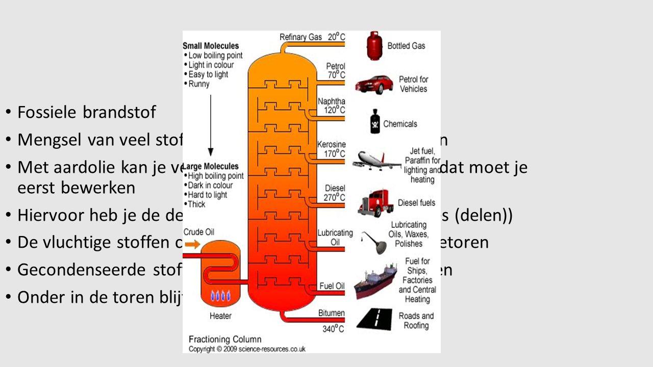 Zwaveldioxide Ontstaat als aardolie onvoldoende wordt gezuiverd  Ontstaat: water, koolstofdioxide en zwaveldioxidegas Zwaveldioxide: -Wordt gevormd als je zwavel verbrandt -Het is kleurloos -Reukloos -Giftig gas