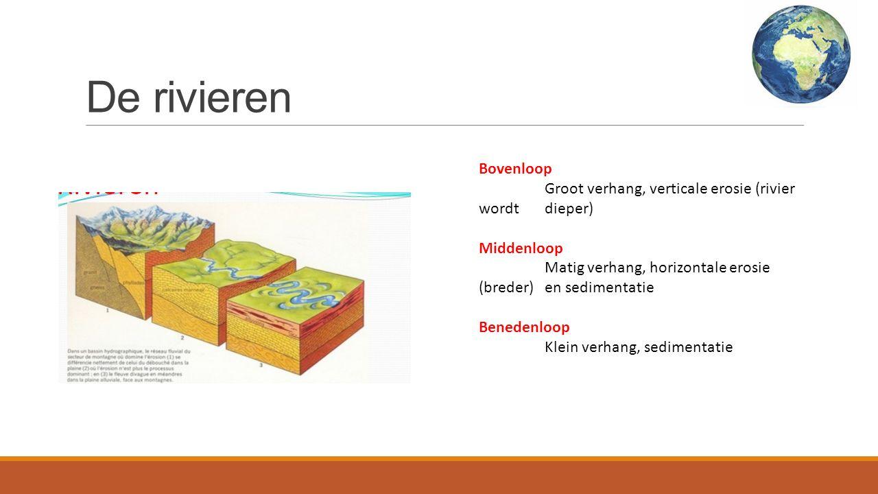 De rivieren Bovenloop Groot verhang, verticale erosie (rivier wordt dieper) Middenloop Matig verhang, horizontale erosie (breder) en sedimentatie Bene