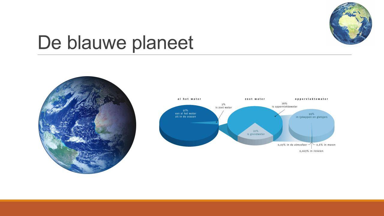De blauwe planeet