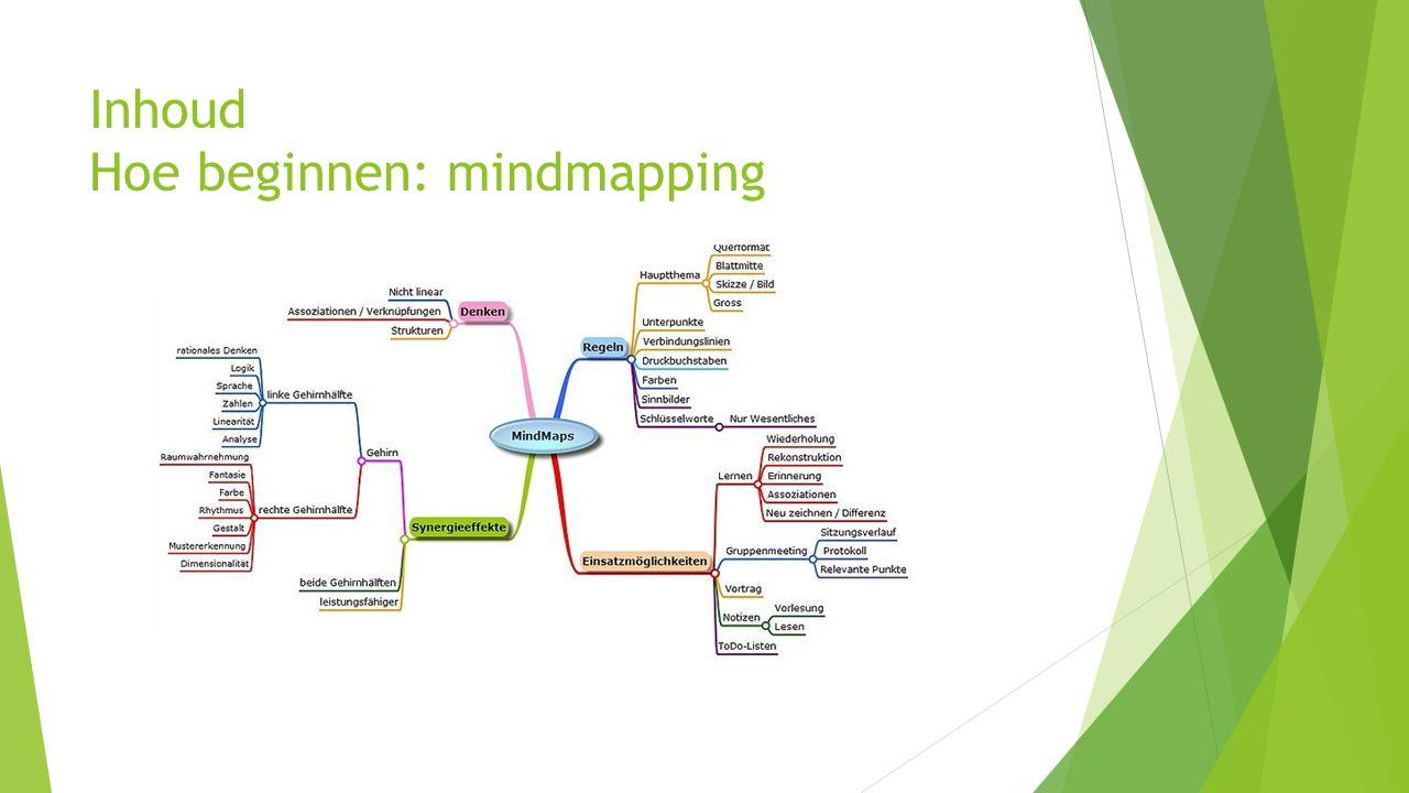 Inhoud Hoe beginnen: mindmapping