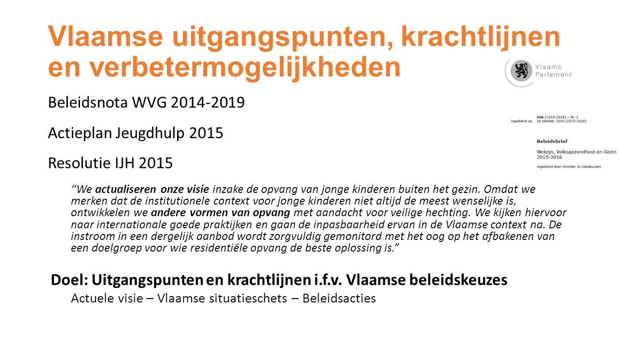 Vlaamse uitgangspunten, krachtlijnen en verbetermogelijkheden Beleidsnota WVG 2014-2019 Actieplan Jeugdhulp 2015 Resolutie IJH 2015 We actualiseren onze visie inzake de opvang van jonge kinderen buiten het gezin.