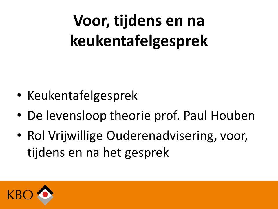 Voor, tijdens en na keukentafelgesprek Keukentafelgesprek De levensloop theorie prof.