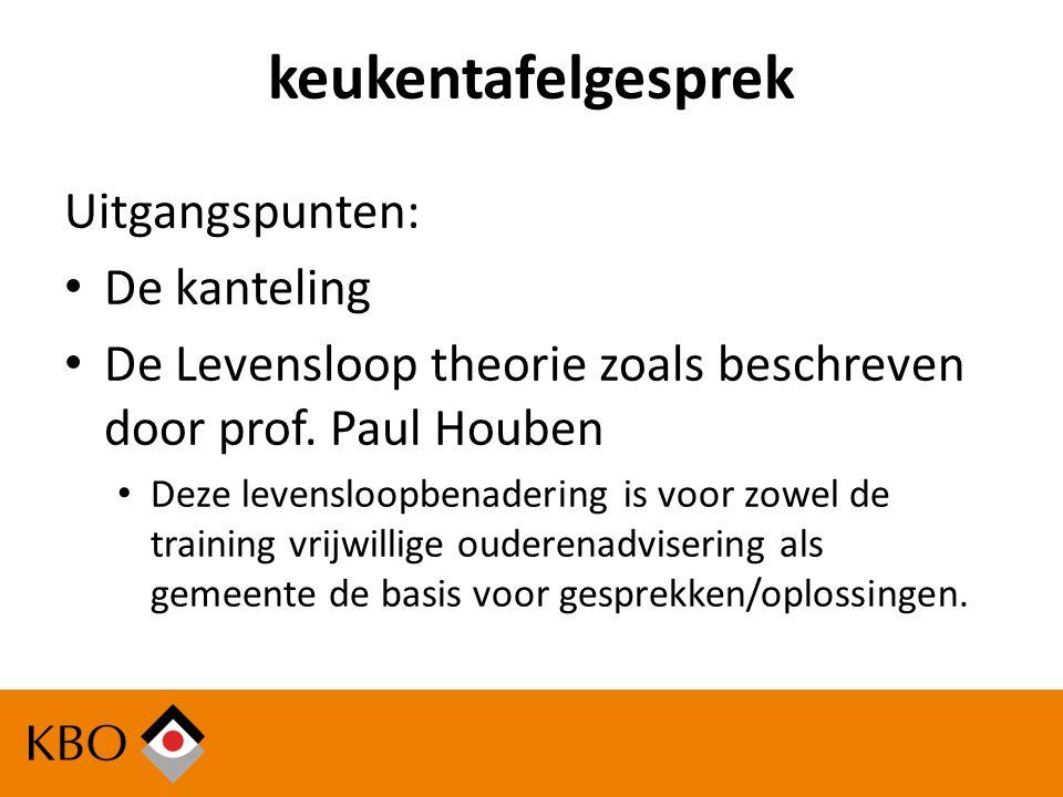 keukentafelgesprek Uitgangspunten: De kanteling De Levensloop theorie zoals beschreven door prof.
