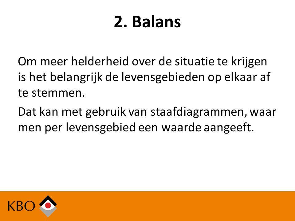 2. Balans Om meer helderheid over de situatie te krijgen is het belangrijk de levensgebieden op elkaar af te stemmen. Dat kan met gebruik van staafdia