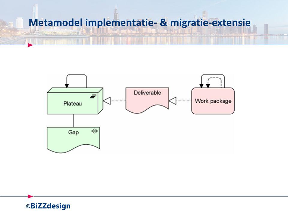 Metamodel implementatie- & migratie-extensie