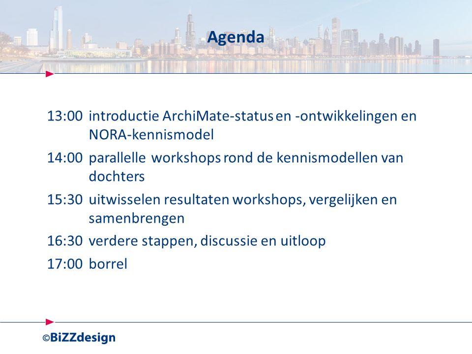 Agenda 13:00introductie ArchiMate-status en -ontwikkelingen en NORA-kennismodel 14:00parallelle workshops rond de kennismodellen van dochters 15:30uitwisselen resultaten workshops, vergelijken en samenbrengen 16:30verdere stappen, discussie en uitloop 17:00borrel