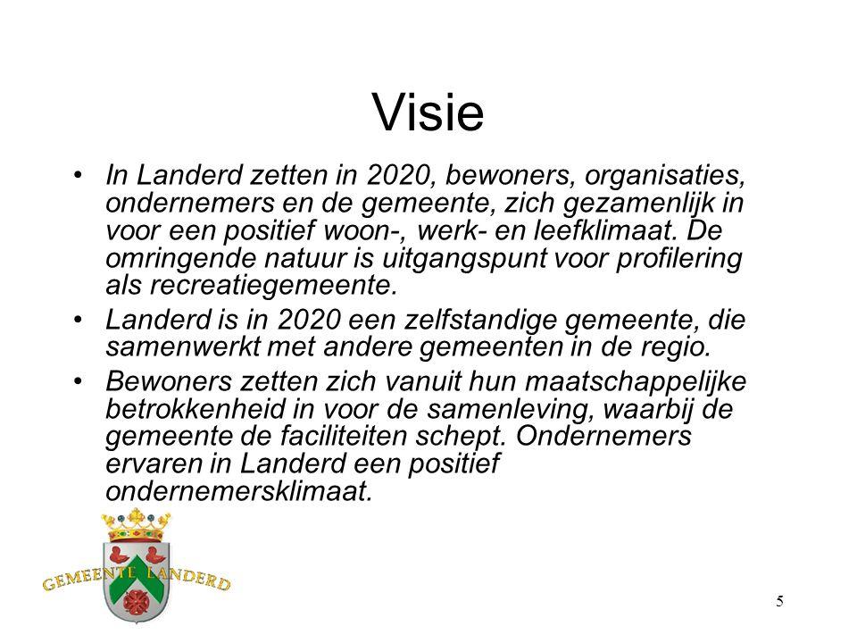6 Wonen en werken Landerd is in 2020 een gemeente waar het prettig leven is, waar de burger handelt vanuit eigen kracht en medeverantwoordelijkheid, waar een sterke gemeenschapszin heerst en voldoende voorzieningen aanwezig zijn.