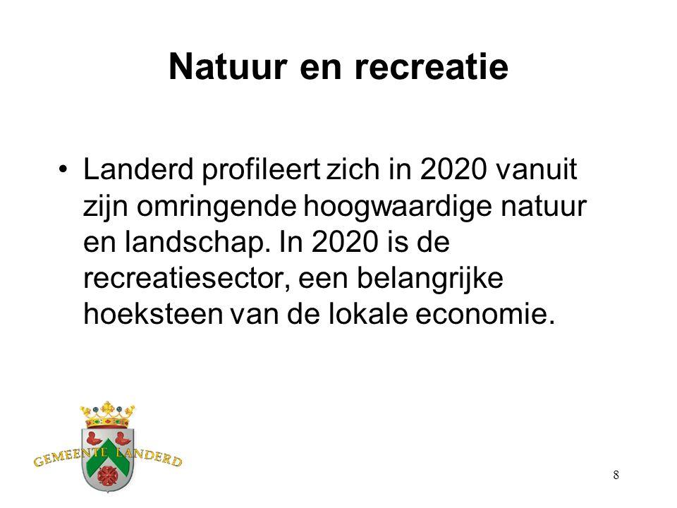8 Natuur en recreatie Landerd profileert zich in 2020 vanuit zijn omringende hoogwaardige natuur en landschap. In 2020 is de recreatiesector, een bela