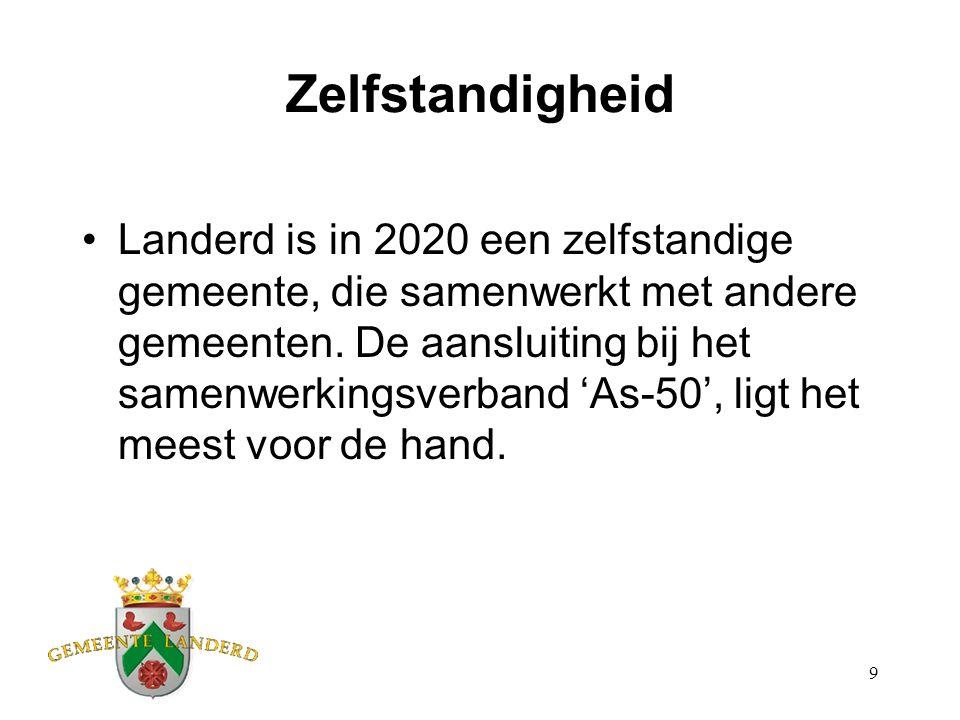 9 Zelfstandigheid Landerd is in 2020 een zelfstandige gemeente, die samenwerkt met andere gemeenten. De aansluiting bij het samenwerkingsverband 'As-5