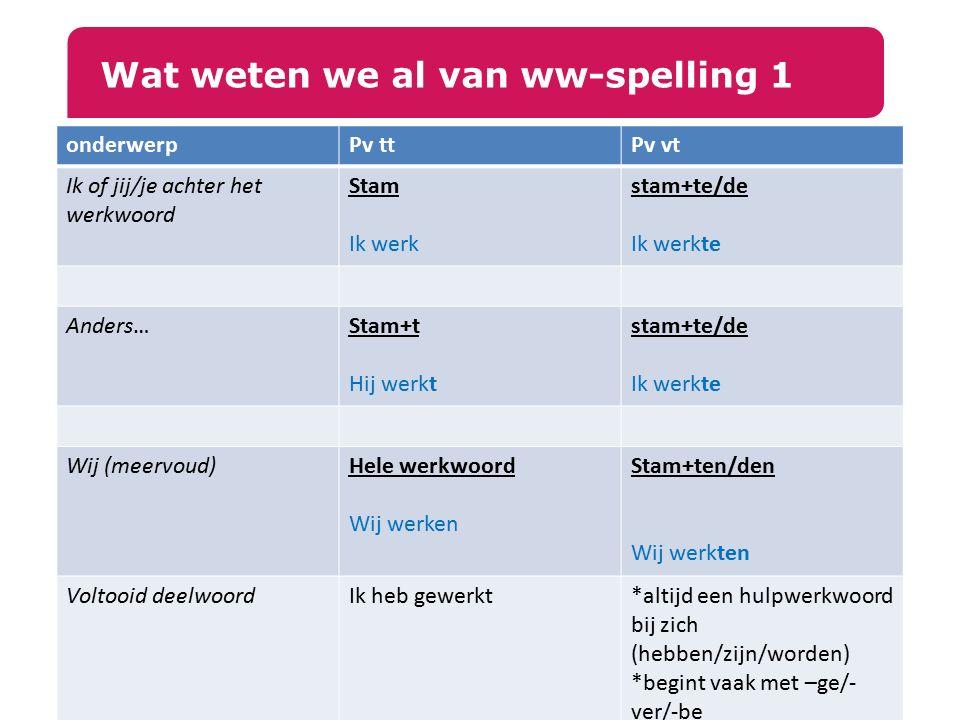Briant College Kop  Voorbeeld opsomming Tekst - Voorbeeld opsomming 2 - Opsomming binnen opsomming 3 Wat weten we al van ww-spelling 1 onderwerpPv tt