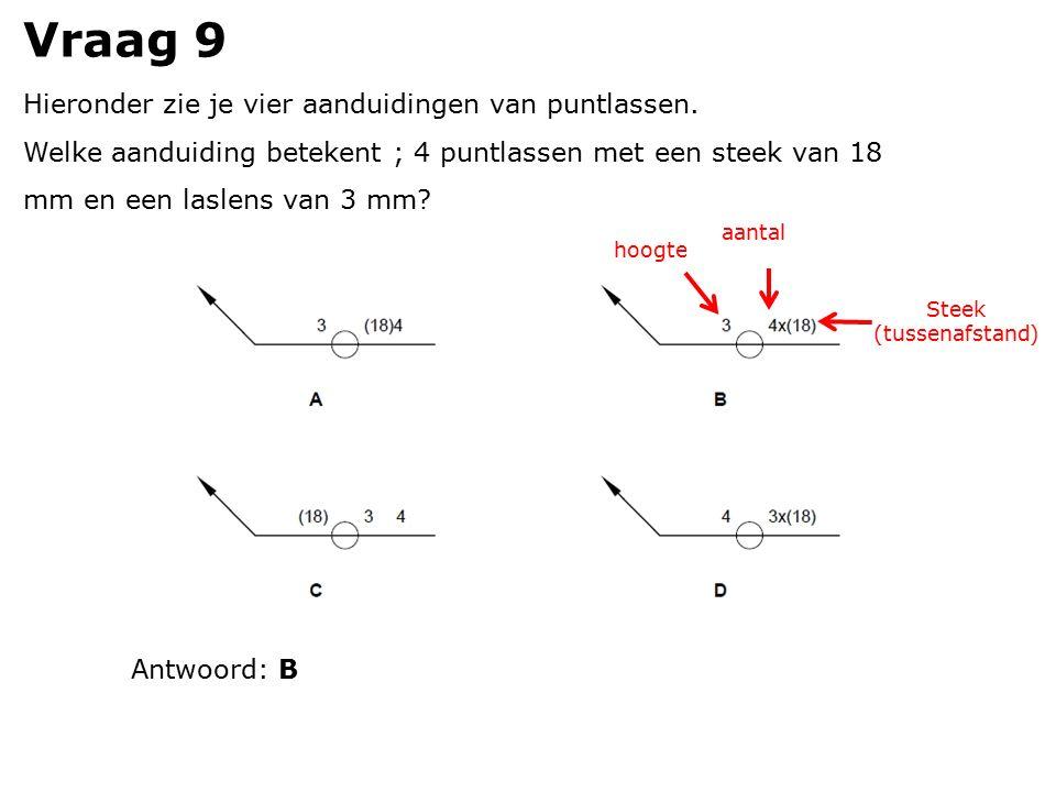 Vraag 9 Hieronder zie je vier aanduidingen van puntlassen. Welke aanduiding betekent ; 4 puntlassen met een steek van 18 mm en een laslens van 3 mm? h