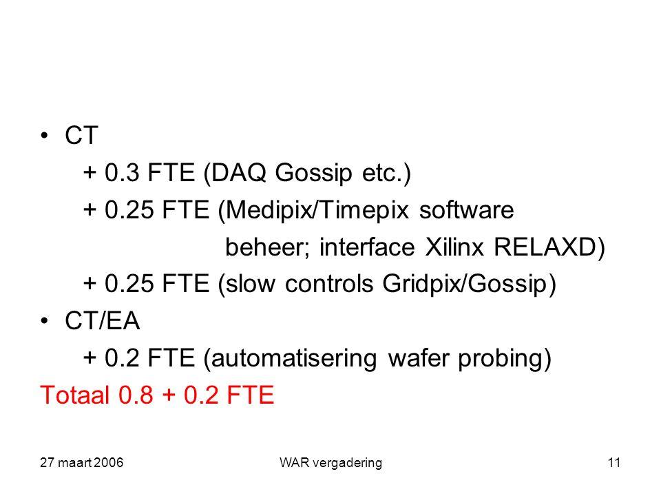 27 maart 2006WAR vergadering11 CT + 0.3 FTE (DAQ Gossip etc.) + 0.25 FTE (Medipix/Timepix software beheer; interface Xilinx RELAXD) + 0.25 FTE (slow controls Gridpix/Gossip) CT/EA + 0.2 FTE (automatisering wafer probing) Totaal 0.8 + 0.2 FTE