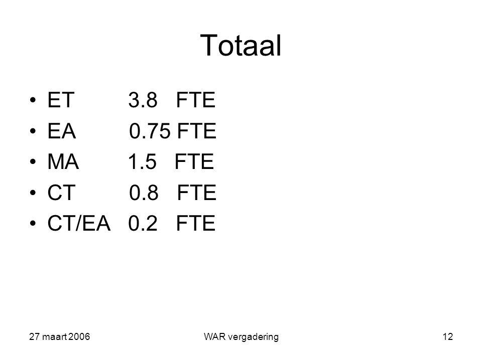 27 maart 2006WAR vergadering12 Totaal ET 3.8 FTE EA 0.75 FTE MA 1.5 FTE CT 0.8 FTE CT/EA 0.2 FTE