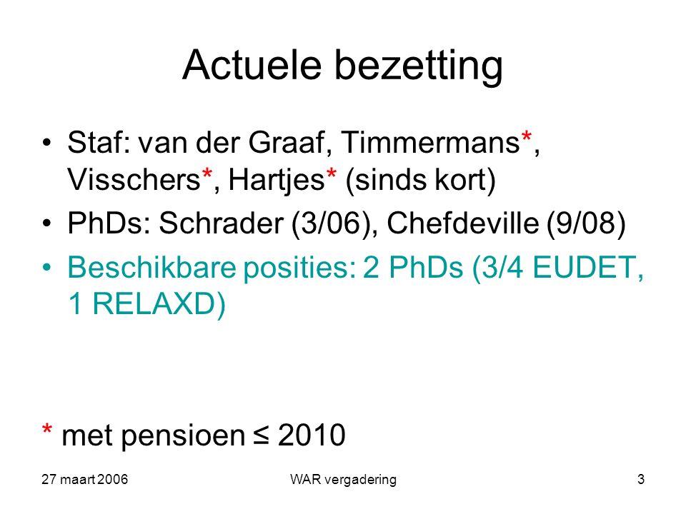 27 maart 2006WAR vergadering3 Actuele bezetting Staf: van der Graaf, Timmermans*, Visschers*, Hartjes* (sinds kort) PhDs: Schrader (3/06), Chefdeville (9/08) Beschikbare posities: 2 PhDs (3/4 EUDET, 1 RELAXD) * met pensioen ≤ 2010