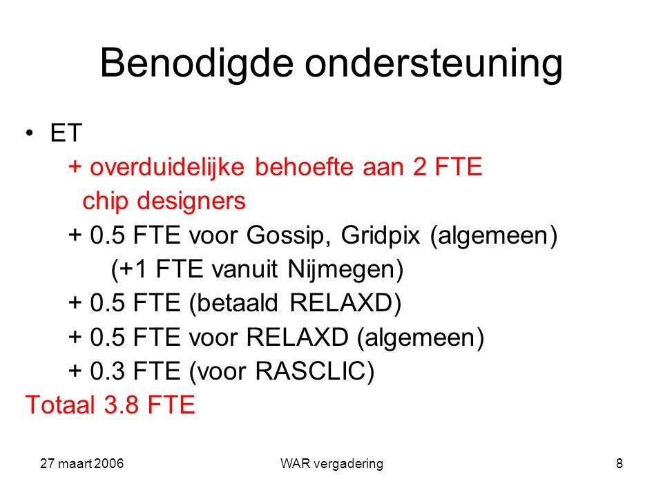27 maart 2006WAR vergadering8 Benodigde ondersteuning ET + overduidelijke behoefte aan 2 FTE chip designers + 0.5 FTE voor Gossip, Gridpix (algemeen) (+1 FTE vanuit Nijmegen) + 0.5 FTE (betaald RELAXD) + 0.5 FTE voor RELAXD (algemeen) + 0.3 FTE (voor RASCLIC) Totaal 3.8 FTE