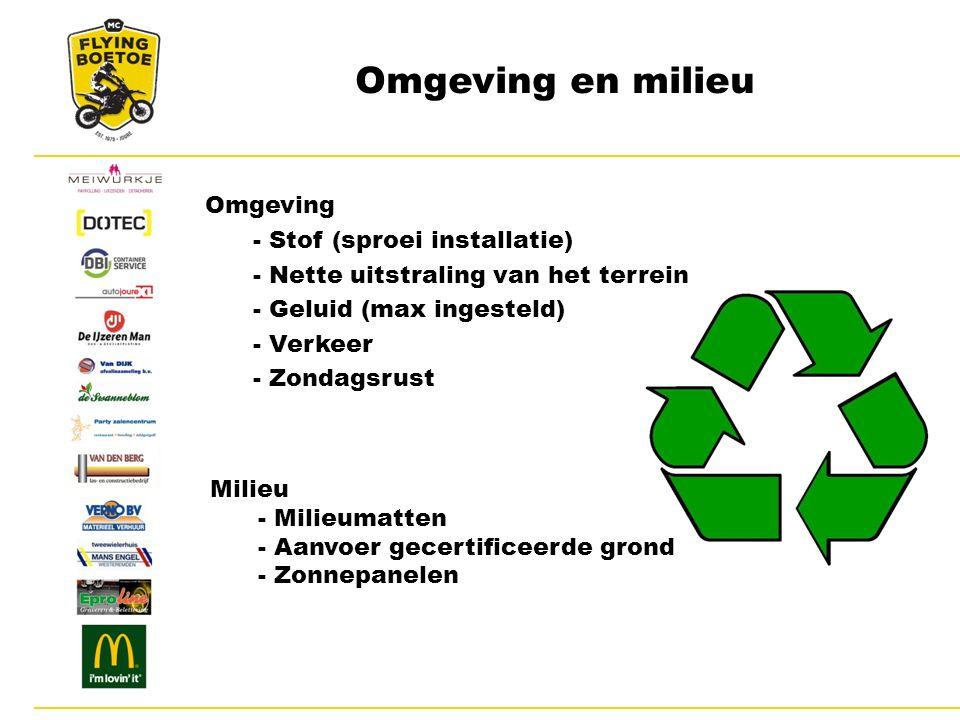 Omgeving en milieu Omgeving - Stof (sproei installatie) - Nette uitstraling van het terrein - Geluid (max ingesteld) - Verkeer - Zondagsrust Milieu - Milieumatten - Aanvoer gecertificeerde grond - Zonnepanelen