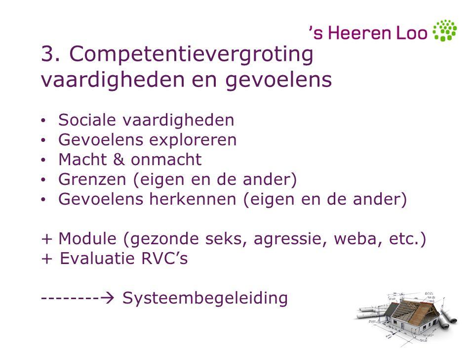 3. Competentievergroting vaardigheden en gevoelens Sociale vaardigheden Gevoelens exploreren Macht & onmacht Grenzen (eigen en de ander) Gevoelens her