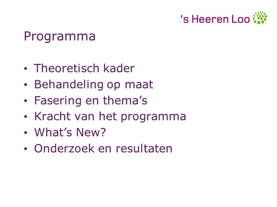 Programma Theoretisch kader Behandeling op maat Fasering en thema's Kracht van het programma What's New? Onderzoek en resultaten Theoretisch kader Beh