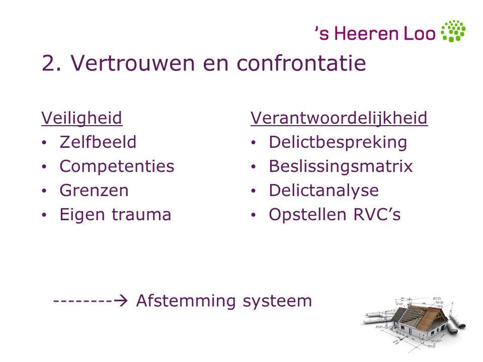 2. Vertrouwen en confrontatie Veiligheid Zelfbeeld Competenties Grenzen Eigen trauma Veiligheid Zelfbeeld Competenties Grenzen Eigen trauma Verantwoor