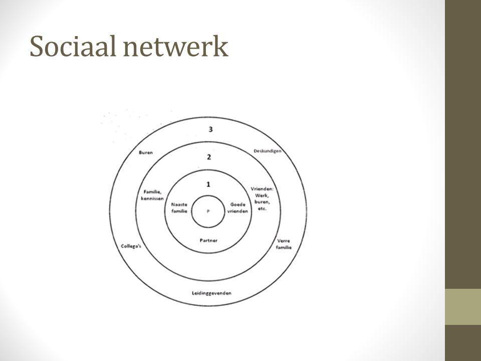 Voordelen sociaal netwerk Je hoort ergens bij Geeft begrip en respect Zorgt voor steun in lastige tijden Wat doet jouw sociale netwerk voor jou?