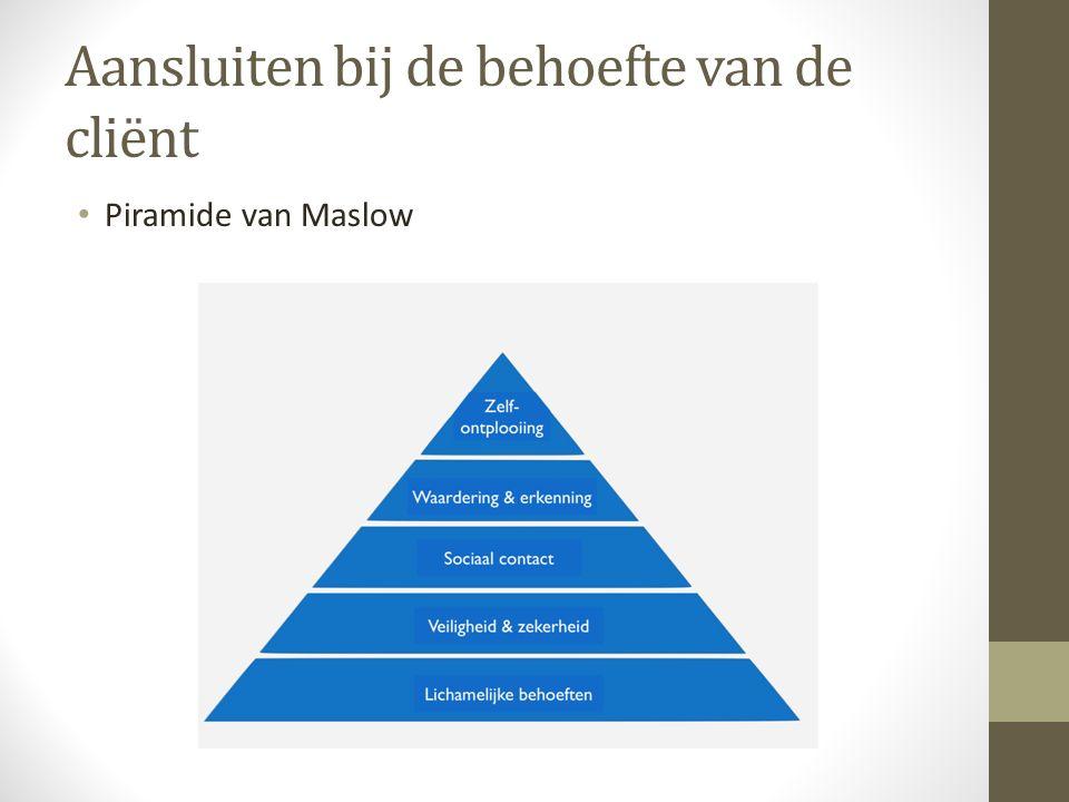 Aansluiten bij de behoefte van de cliënt Piramide van Maslow