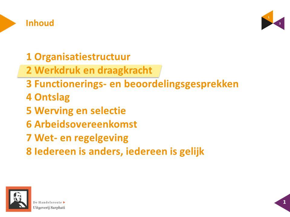 Inhoud 1 Organisatiestructuur 2 Werkdruk en draagkracht 3 Functionerings- en beoordelingsgesprekken 4 Ontslag 5 Werving en selectie 6 Arbeidsovereenkomst 7 Wet- en regelgeving 8 Iedereen is anders, iedereen is gelijk 1